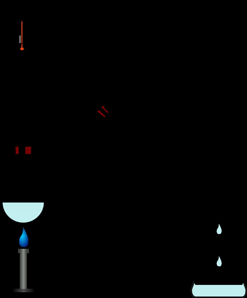 disrillery-diagram